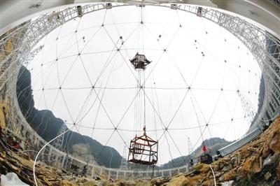 500メートル球面電波望遠鏡、ケ...